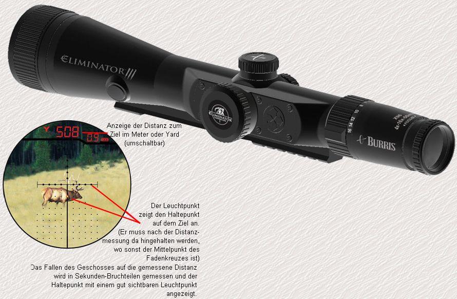 Zielfernrohr Mit Entfernungsmesser : Burris zielfernrohre ballistic laserscope short dot